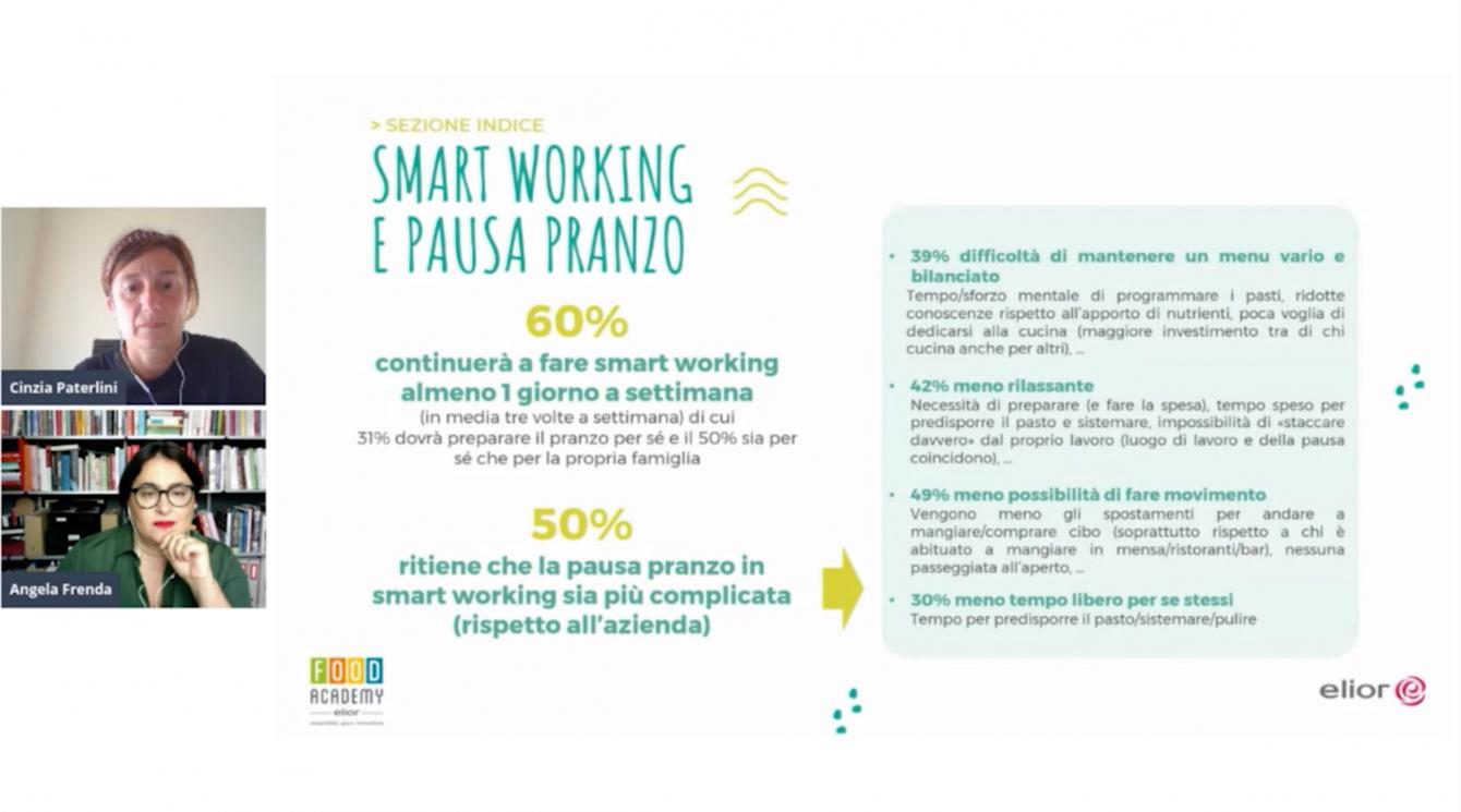 smart working e pausa pranzo
